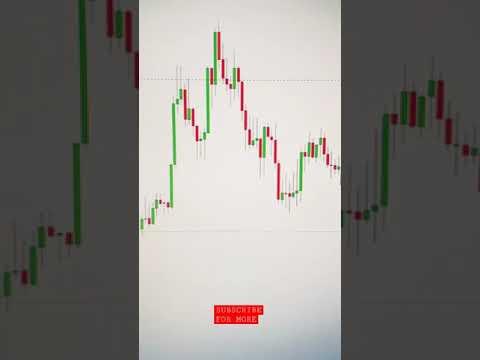FIBONACCI LEVELS. #shorts #forex #forextrading #investing #trading #learnforex