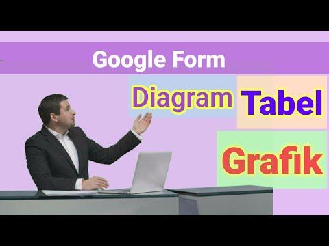 cara-membuat-grafik-tabel-diagram-dan-gambar-di-google-formulir