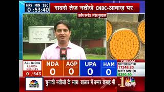 CNBC Awaaz Live Business News Channel | Election Result Coverage Overview