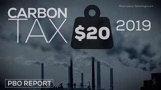 Why won't Canada meet climate targets with a carbon tax?