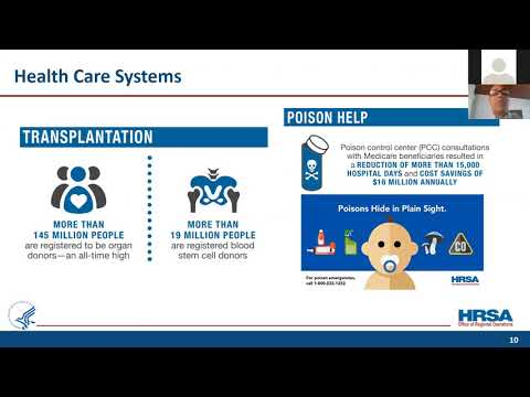 Overview Of The Health Resources And Services Administration (HRSA)