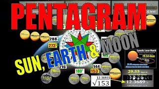 Pentagram- Esoteric Measures & Occult Knowledge Part 10- SUN, EARTH & MOON 1
