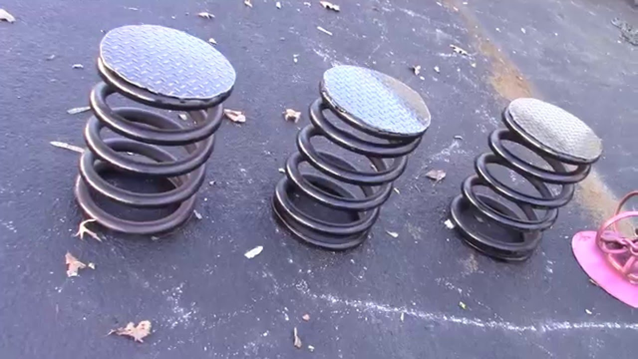 Industrial Style Spring Bar Stools by Raymond Guest