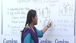 Types of Motor Lecture (B.Tech)by Ms. Apoorva Gupta.