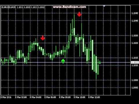 Рубикон форекс инструкция видео форекс онлайн торговля валютой