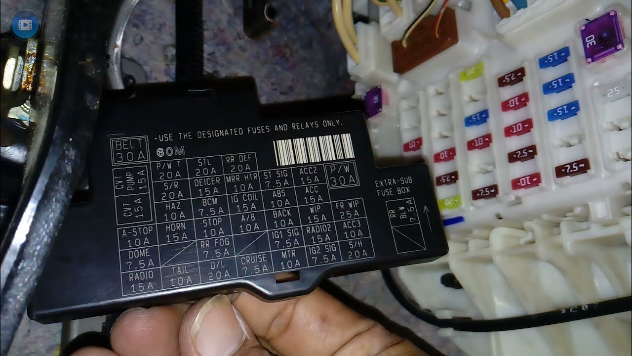 hight resolution of erci mengenal fuse box suzuki ertiga