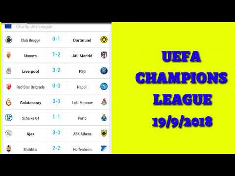 UEFA CHAMPIONS LEAGUE RESULTS 1992018