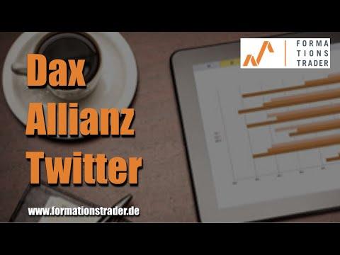 Dax, Allianz, Twitter