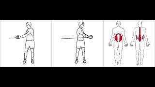 Stående rotasjon m/ armsving