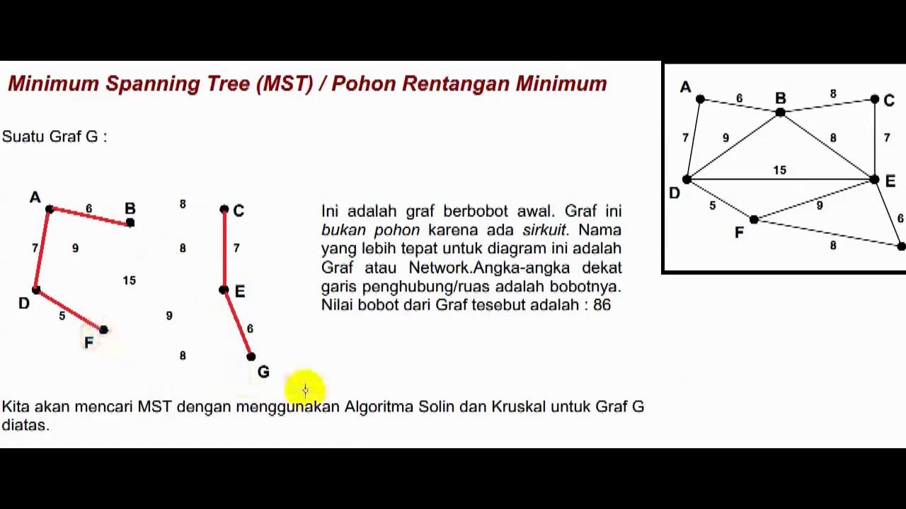 Minimum spanning tree algoritma kruskal youtube minimum spanning tree algoritma kruskal ccuart Choice Image