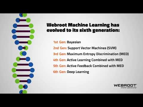 Quarterly Threat Trends: Machine Learning Evolved | Webroot