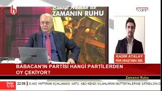 Babacan'ın partisi ne kadar oy alır?/Cüneyt Akman ile Zamanın Ruhu/2. Bölüm- 14.07.2019