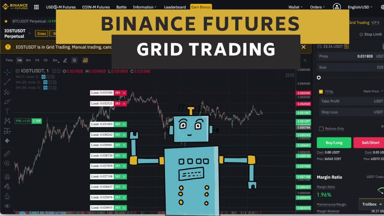 errori dei robot di trading