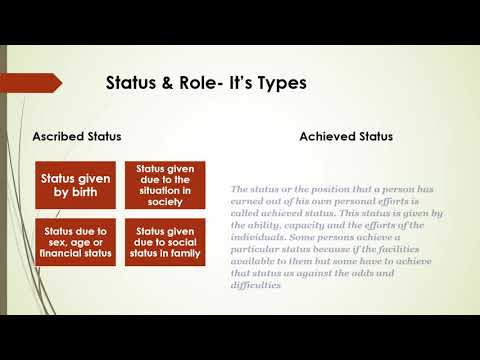 STATUS & ROLE of Individual in Society