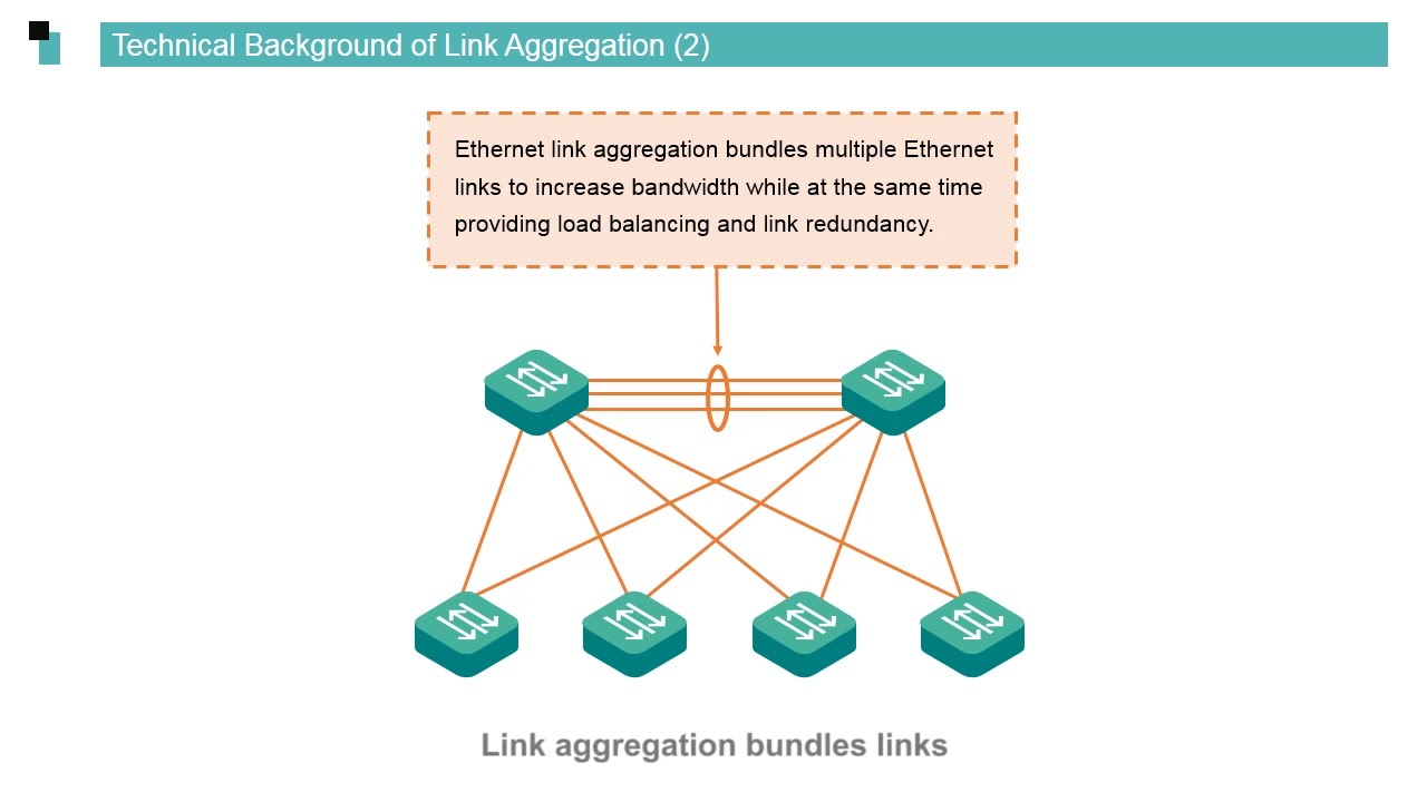 Huawei routers Switching Basics - Port Mirroring and Link Aggregation