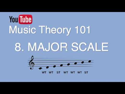 8. Major Scales, Scale Degrees, Transposition (Music Theory 101)