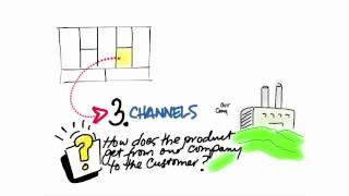 كيفية بناء بدء التشغيل - L1.5A - نماذج الأعمال & الزبون. Dev - 5 - B. M. قماش القنوات