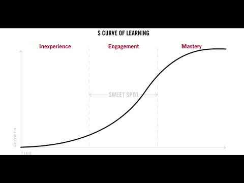 The S Curve of Learning