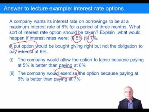 CIMA P3 Hedging techniques for interest rate risk