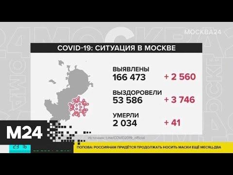 В Москве за сутки выявили 2,5 тысячи случаев COVID-19 - Москва 24