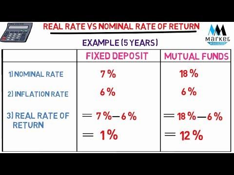 Real Rate vs Nominal Rate of Return