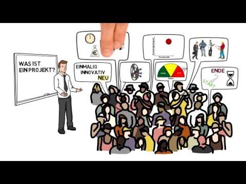 Projektmanagement kurz und bündig erklärt
