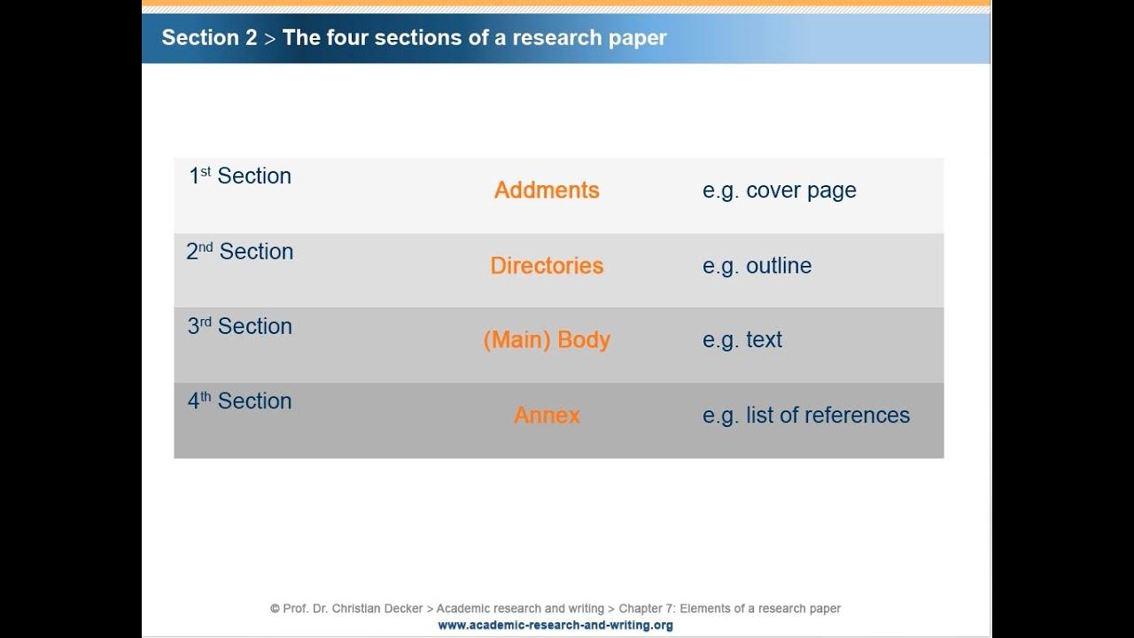 academic writing elements