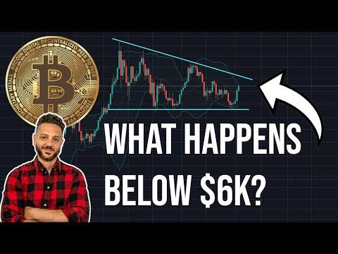 why-bitcoin-can't-fall-below-$6000?-when-should-you-buy-bitcoin?