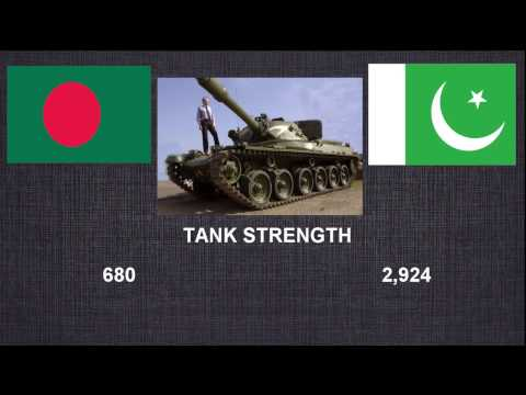 BANGLADESH vs PAKISTAN military-defence power 2017