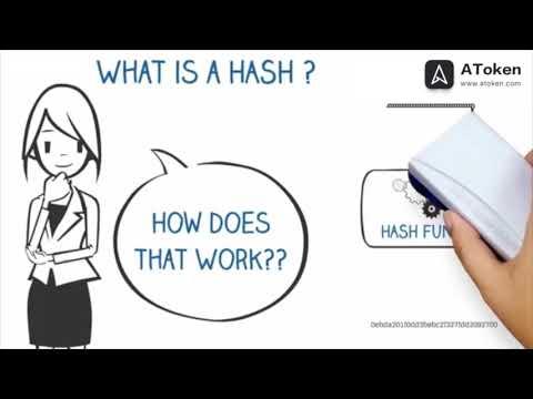 ATC Class: Hash Tree And Data Mining