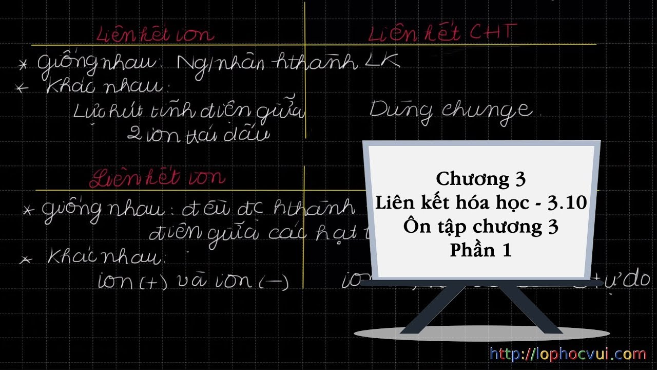 Hóa học 10 CB & NC – Chương 3 Liên kết hóa học – 3.10 Ôn tập chương 3 – Phần 1