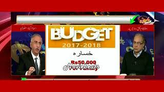 Pakistan's 50% of Annul Budget is Funded by US and other Foreign Aid