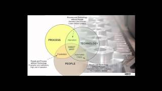 Bringing Together ERP and Lean Manufacturing