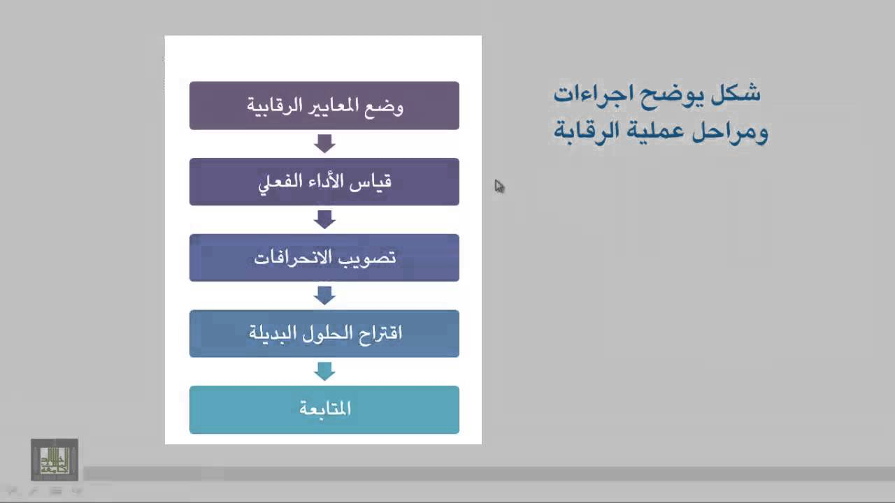 بحث حول الرقابة pdf