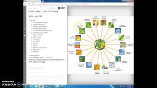 GIS 101 Introduction to ArcGIS Online - Video 1 of 4