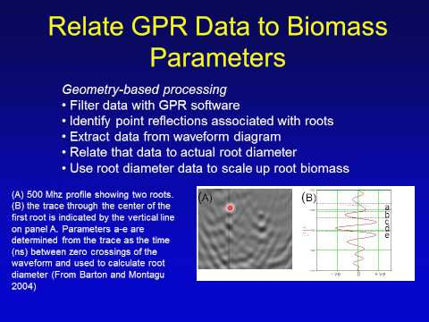 Applications of GPR in Forestry - John Butnor, USDA Forest Service