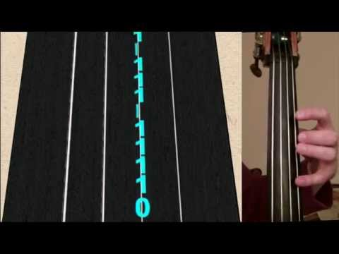 How to play We Will Rock You on the Bass