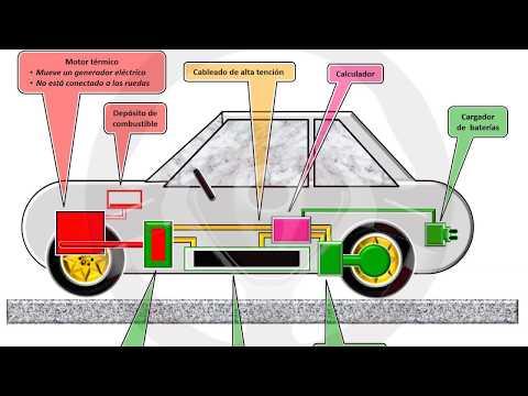INTRODUCCIÓN A LA TECNOLOGÍA DEL AUTOMÓVIL - Módulo 14 (10/16)