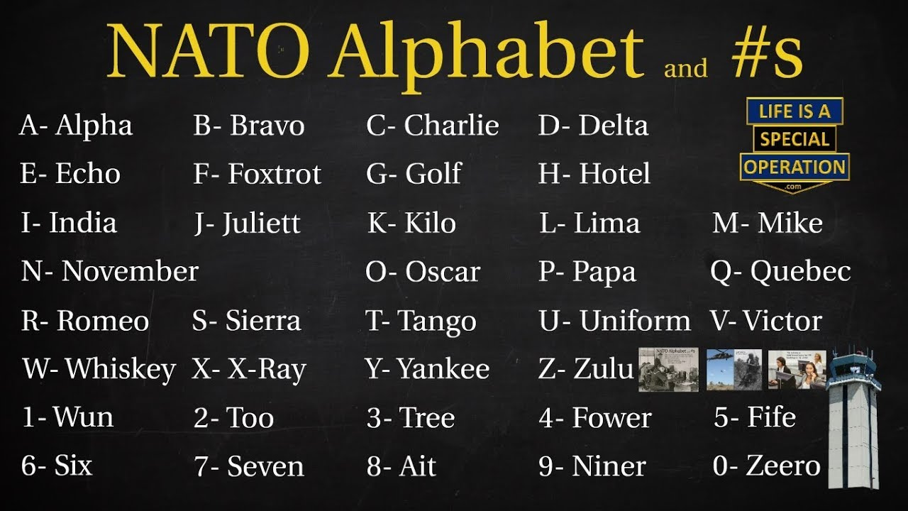 What Is The Nato Phonetic Alphabet Alpha Bravo Charlie Delta Youtube