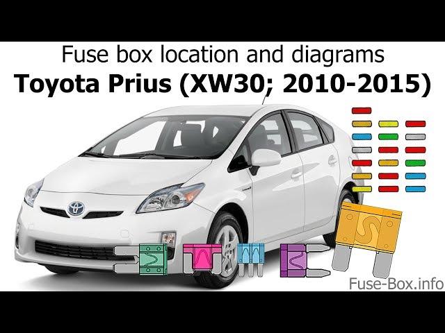 Toyota Prius (XW30; 2010-2015) Fuse box location and diagrams - YouTube