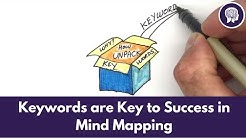How Keywords Are The Key To Success in mind mapping