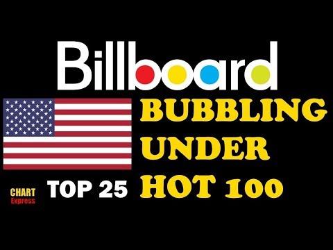 Billboard Bubbling Under Hot 100   Top 25   December 30, 2017   ChartExpress