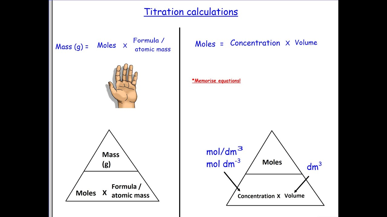 Gcse Chemistry Titration Calculations Worked Examples