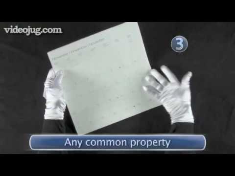 How To Copyright An Idea