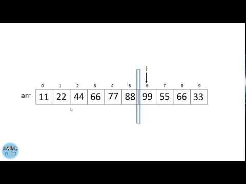 Insertion Sort Algorithm in Hindi