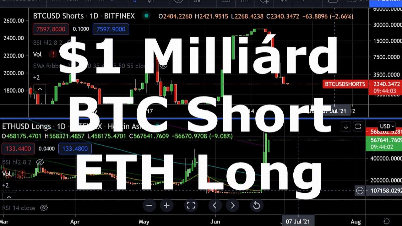 milliárd bitcoin