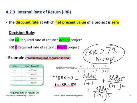 04 Capital investment appraisal - 4.2.3 Internal Rate of Return (IRR)