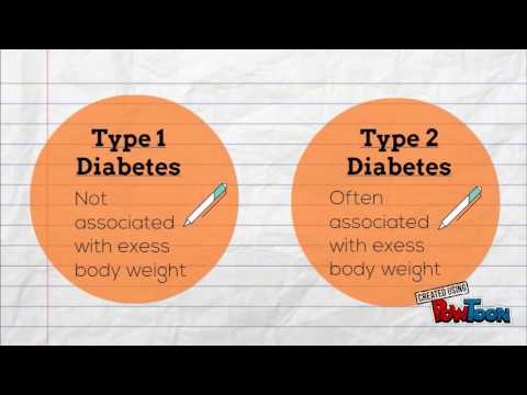 Image result for type 1 and 2 diabetes