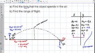 Physics: Mechanics: Projectiles