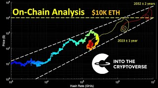 Ethereum: The path to $10K using on-chain analysis